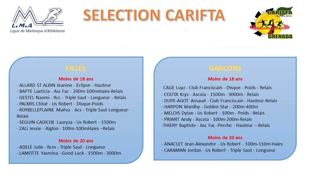 carifta new