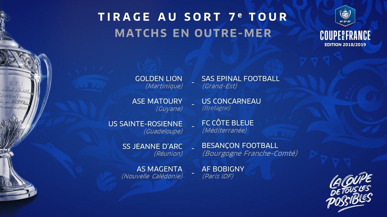 Le tirage au sort du 7eme tour de la coupe de france97land 97land - Dotation coupe de france ...